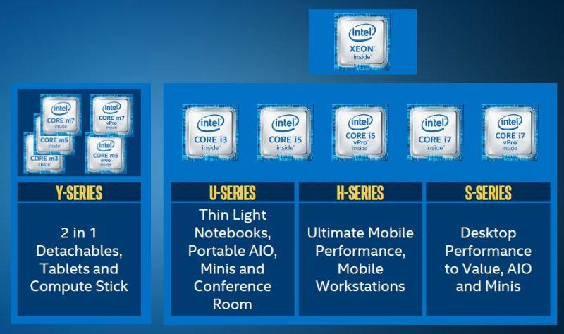 Intel's Family